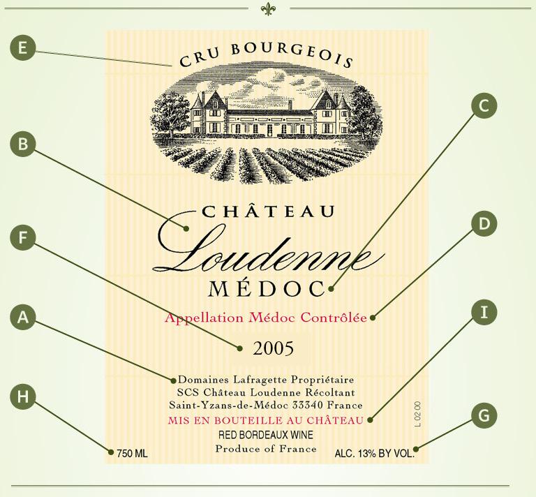Guia ectura Etiqueta vino francés